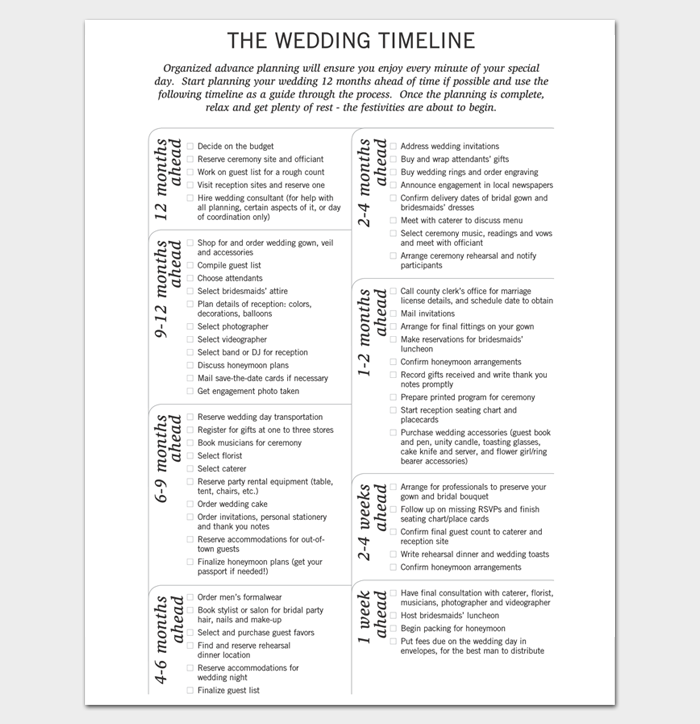 Wedding Day Checklist for Bride 1