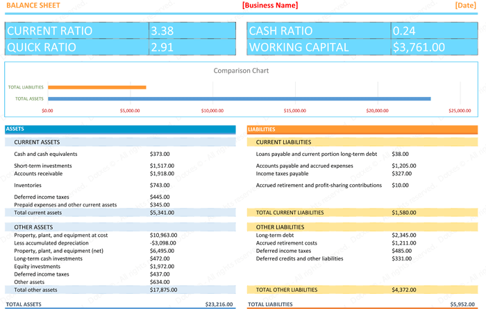 Balance Sheet Template for Excel®