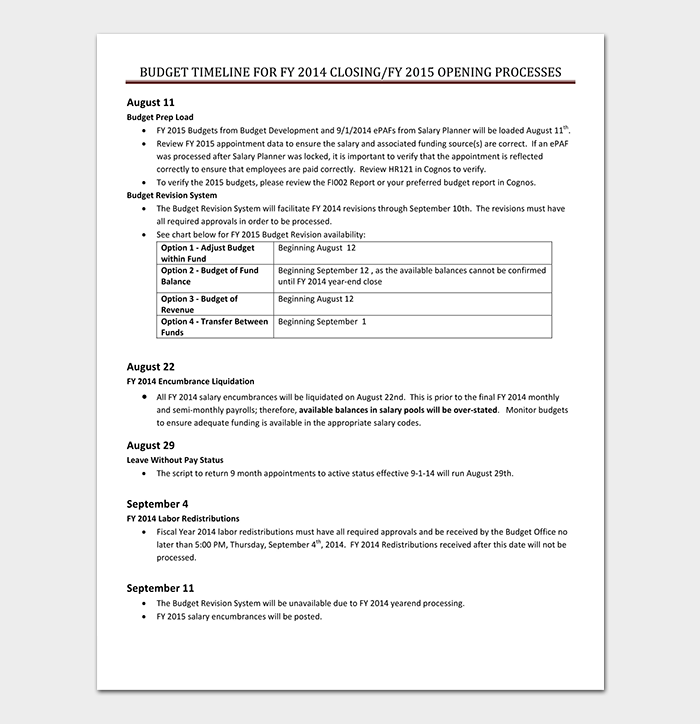 Budget Timeline Template Example PDF