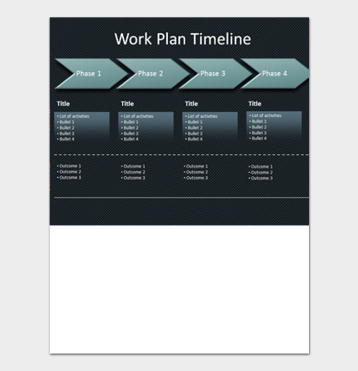 Finance Workplan Powerpoint Timeline Template