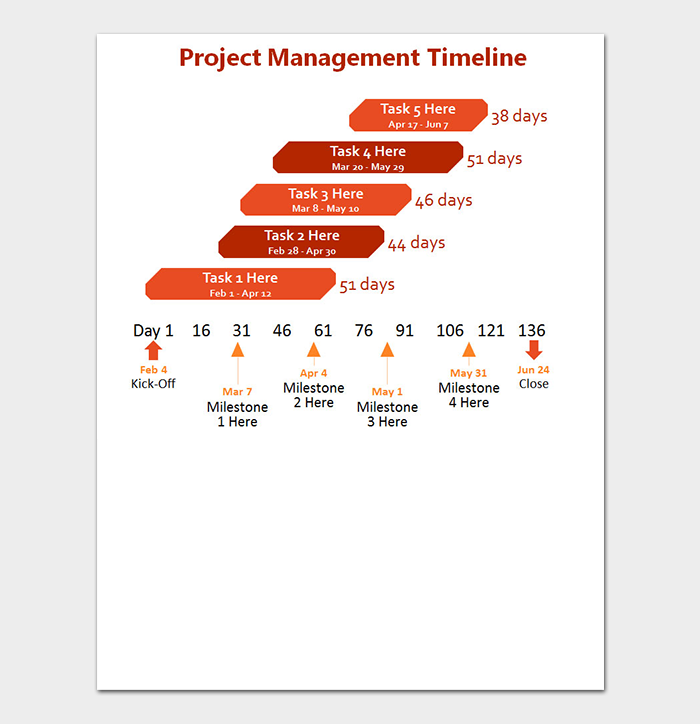 Project Management Timeline